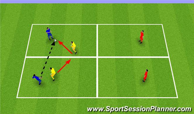 Football/Soccer Session Plan Drill (Colour): 4v2 defending