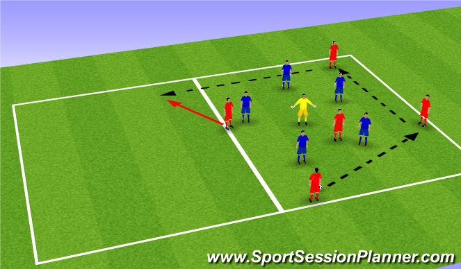 Football/Soccer Session Plan Drill (Colour): Possession and then counter