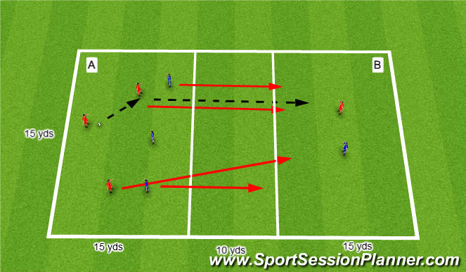 Football/Soccer Session Plan Drill (Colour): Counter attacking - Passing to support
