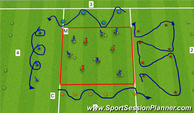 Football/Soccer Session Plan Drill (Colour): Warm-up (15 min)