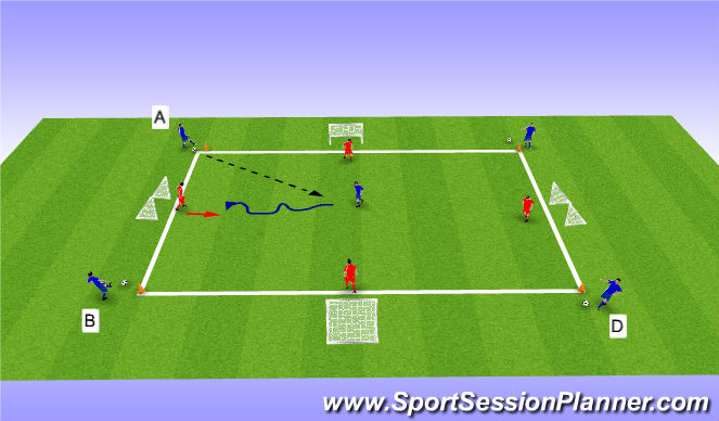 Football/Soccer Session Plan Drill (Colour): 1v1 attacking (40 min)