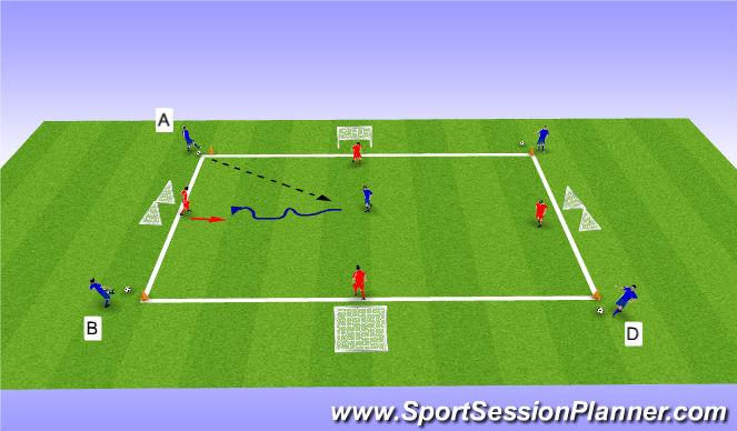 Football/Soccer Session Plan Drill (Colour): 1v1 attacking (40 min)