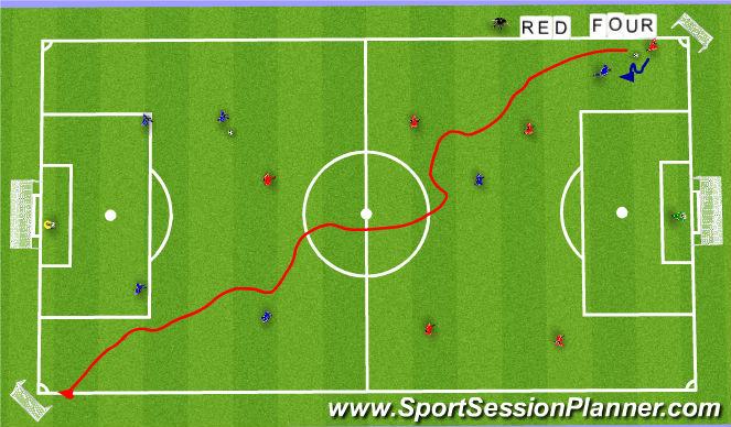 Football/Soccer Session Plan Drill (Colour): SSG (20 min)
