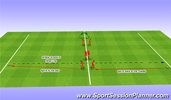 Football/Soccer Session Plan Drill (Colour): Agression Exercises