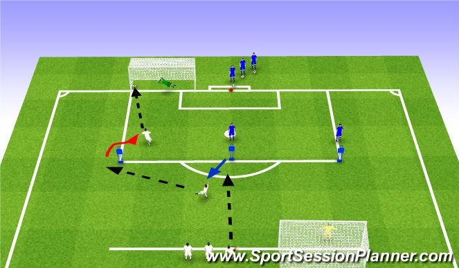 Football/Soccer Session Plan Drill (Colour): PEM : 1st Progression