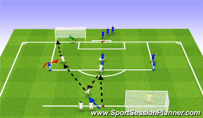 Football/Soccer Session Plan Drill (Colour): PEM : 2nd Progression