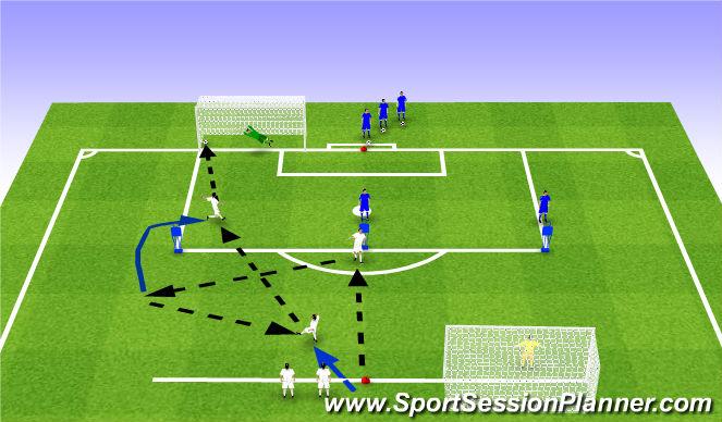 Football/Soccer Session Plan Drill (Colour): PEM : 3rd Progression
