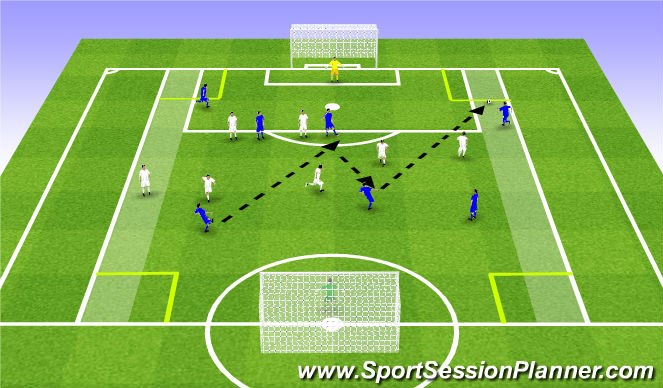 Football/Soccer Session Plan Drill (Colour): PSAM 2 : Small Sided