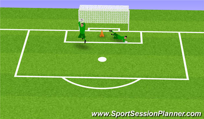 Football/Soccer Session Plan Drill (Colour): Oefening 5-7
