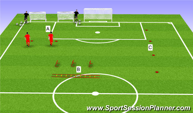 Football/Soccer Session Plan Drill (Colour): 3 Session Layout