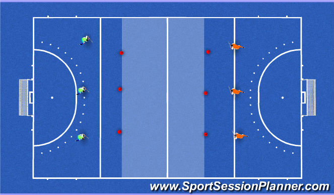 Hockey Session Plan Drill (Colour): breaking the wall