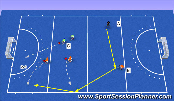 Hockey Session Plan Drill (Colour): attack left side