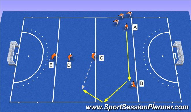 Hockey Session Plan Drill (Colour): build up 1