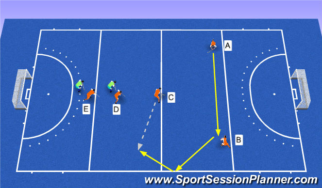 Hockey Session Plan Drill (Colour): build up 2