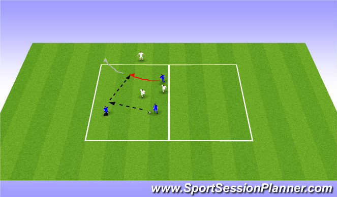 Football/Soccer Session Plan Drill (Colour): 3v3 (1 defender on line)