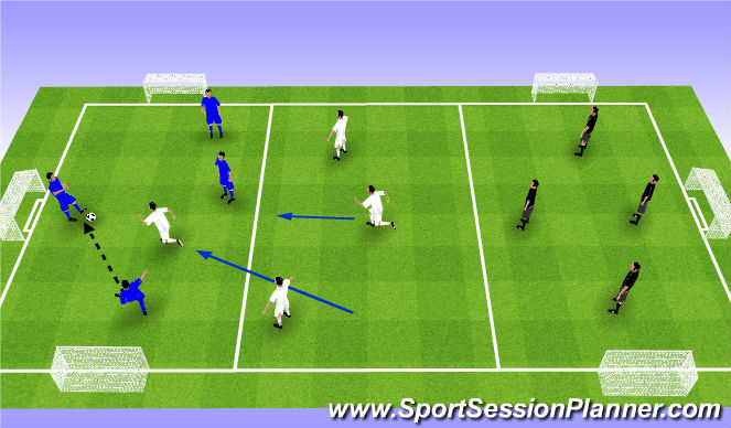 Football/Soccer Session Plan Drill (Colour): PSAM 1 : 3 zone transition
