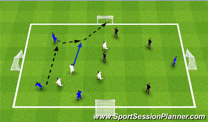 Football/Soccer Session Plan Drill (Colour): PSAM 2 : 3 team transition game