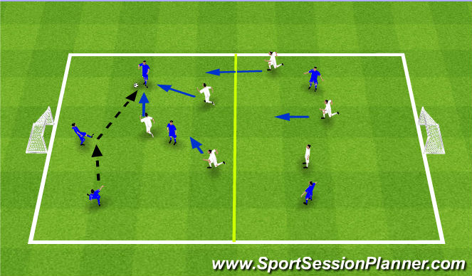 Football/Soccer Session Plan Drill (Colour): PSAM 3: Small Sided Match