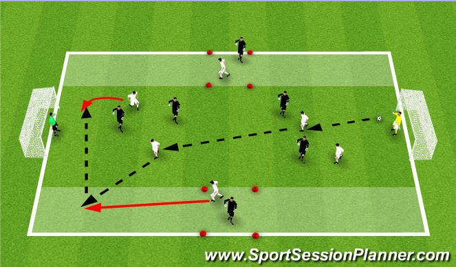 Football/Soccer Session Plan Drill (Colour): SSG-Conditioned