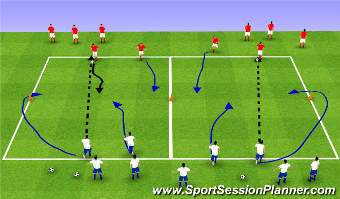 Football/Soccer Session Plan Drill (Colour): SSG 2v2 -> 2v1+1