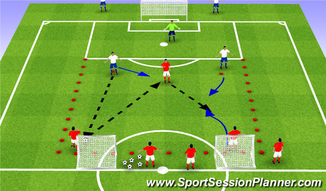 Football/Soccer Session Plan Drill (Colour): SSG 2v3 defending