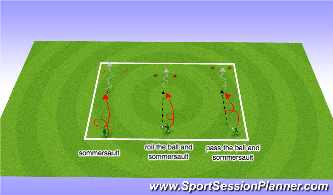 Football/Soccer Session Plan Drill (Colour): Gymnastics