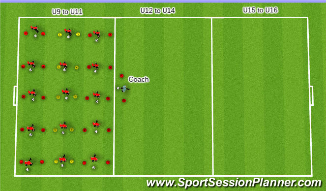 Football/Soccer Session Plan Drill (Colour): Technical Skill Acquisition