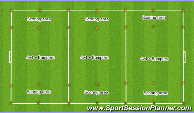 Football/Soccer Session Plan Drill (Colour): Technical Tactical Game