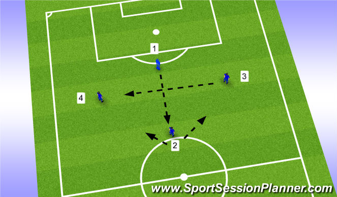 Football/Soccer Session Plan Drill (Colour): Pressure