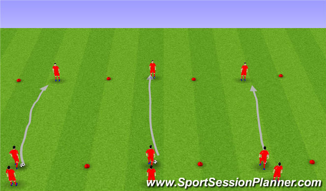 Football/Soccer Session Plan Drill (Colour): Dribble Lanes