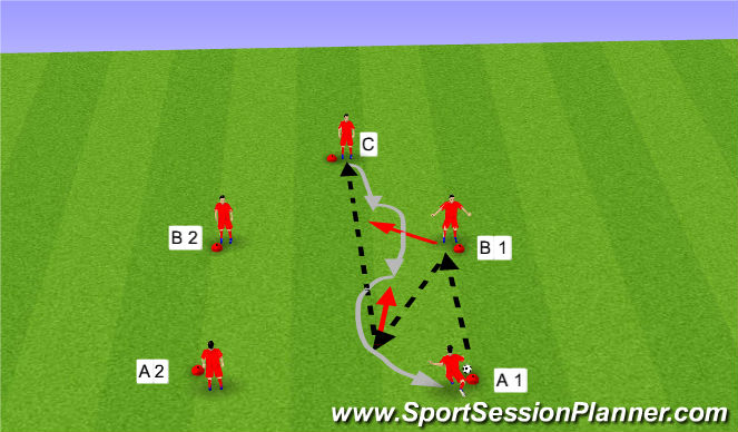 Football/Soccer Session Plan Drill (Colour): Coever 1v1X2 House
