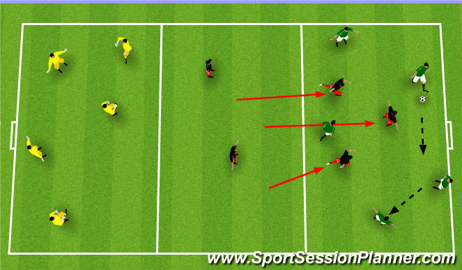 Football/Soccer Session Plan Drill (Colour): 3 Zones Defending