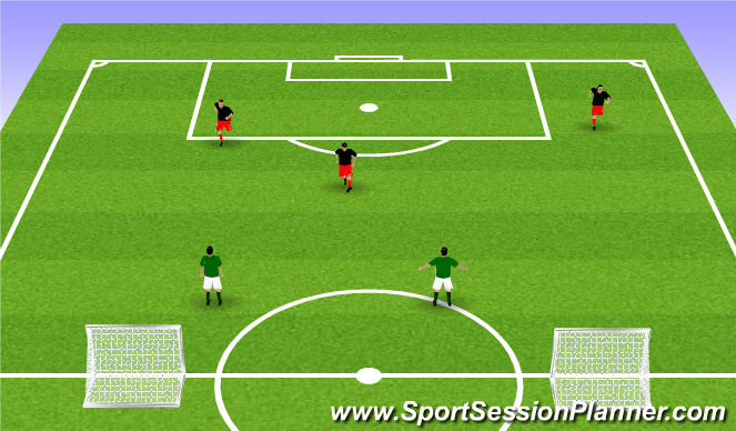 Football/Soccer Session Plan Drill (Colour): 3V2 to 2 goals