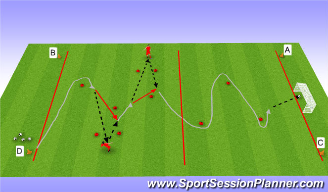 Football/Soccer Session Plan Drill (Colour): The finish