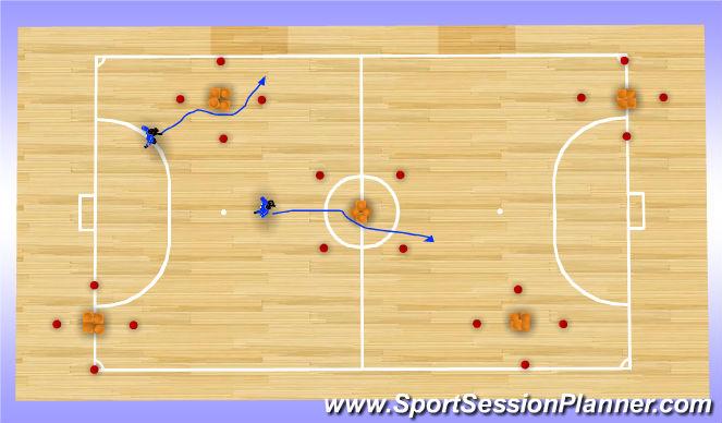 Futsal Session Plan Drill (Colour): 5 Borough Full