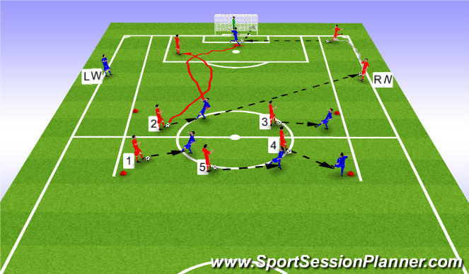 Football/Soccer Session Plan Drill (Colour): Warm up/Introduction