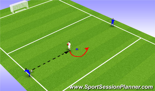 Football/Soccer Session Plan Drill (Colour): Concentration - Defensive Unit