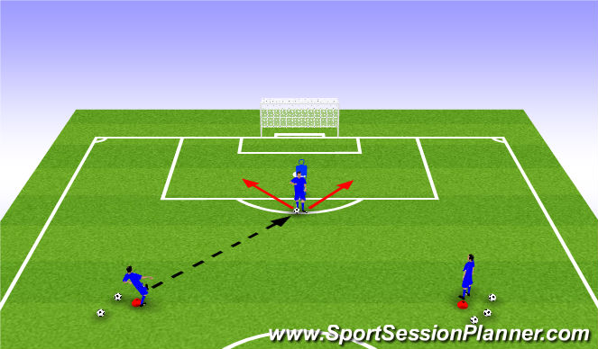 Football/Soccer Session Plan Drill (Colour): Confidence - Strikers