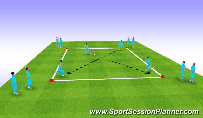 Football/Soccer Session Plan Drill (Colour): Crossover Skills