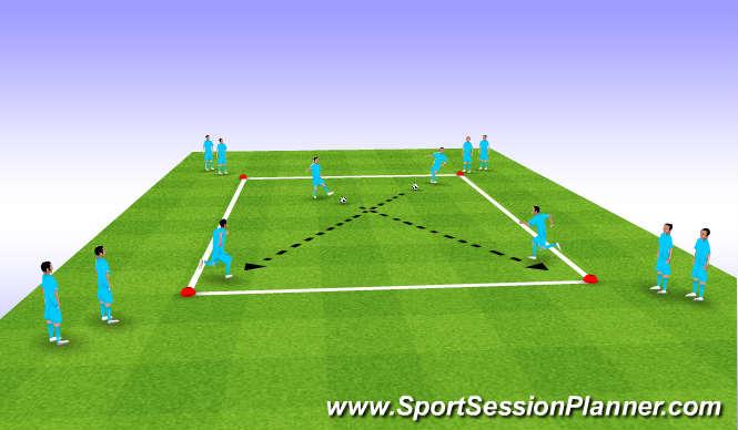 Football/Soccer Session Plan Drill (Colour): Crossover Skills