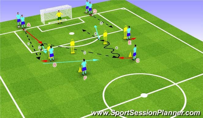 Football/Soccer Session Plan Drill (Colour): Streľba - kombinácia nad šestnástkou 1