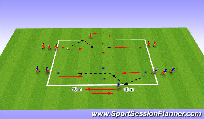 Football/Soccer Session Plan Drill (Colour): Warm up - wall pass