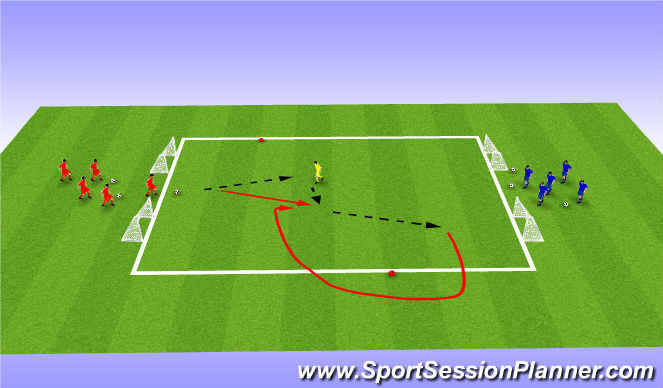 Football/Soccer Session Plan Drill (Colour): Combination with Accuracy