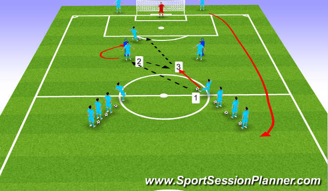Football/Soccer Session Plan Drill (Colour): Slide the Forward