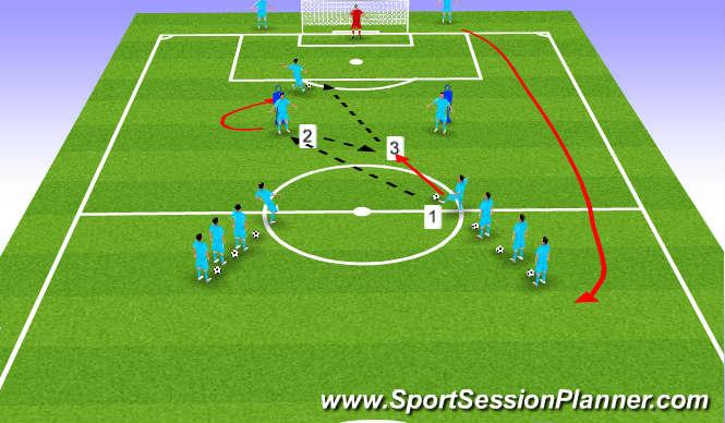 Football/Soccer Session Plan Drill (Colour): Slide the Forward