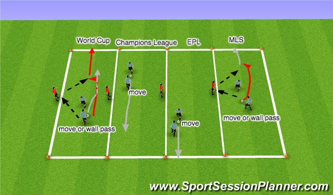 Football/Soccer Session Plan Drill (Colour): Technical/Tactical Game