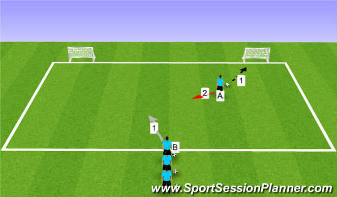 Football/Soccer Session Plan Drill (Colour): Group Play 1