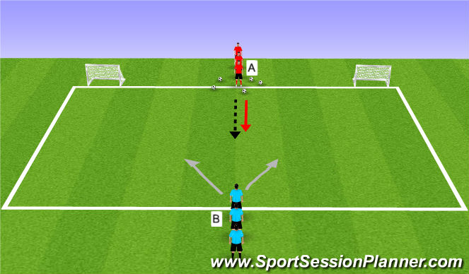 Football/Soccer Session Plan Drill (Colour): Group Play 2