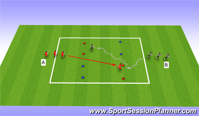 Football/Soccer Session Plan Drill (Colour): Main Theme/Activity II (20)