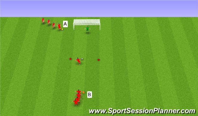 Football/Soccer Session Plan Drill (Colour): Skotæfing.